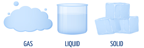 states of matter, gas cloud, liquid in glass, solid ice cubes